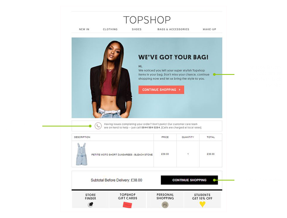 Topshop cart abandonment email