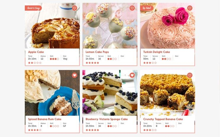 Baking Mad recipe listing